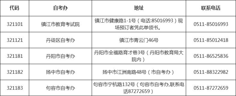 江苏省各市区自考办联系方式一览表